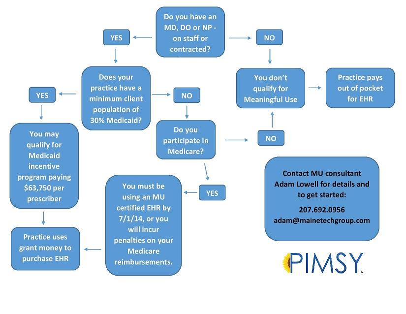 MU-infographic-post-JM