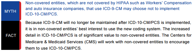 icd-10-for-workers-comp