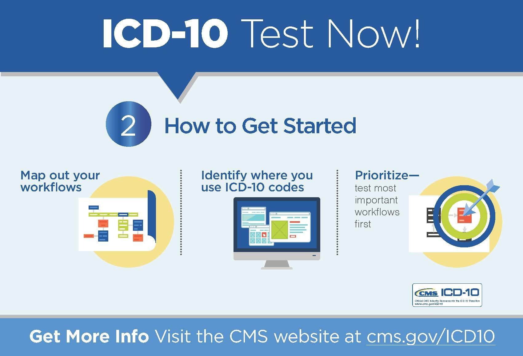 icd-10-how-to-get-started