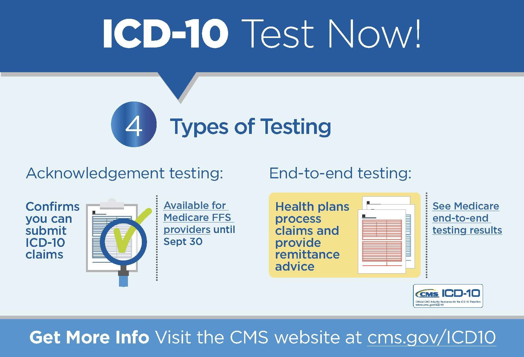 icd-10-types-of-testing
